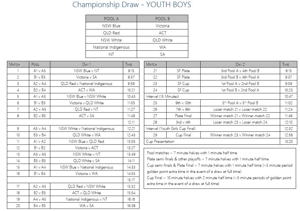 Youth Boys5.jpg