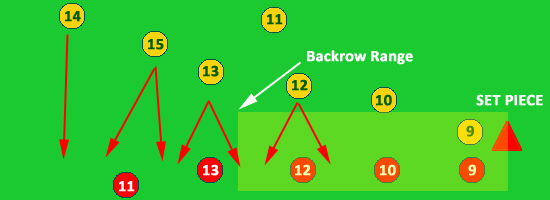Backrow Range (Wider)