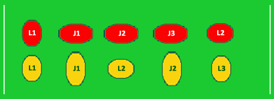 Lineout Structure Five Man 1