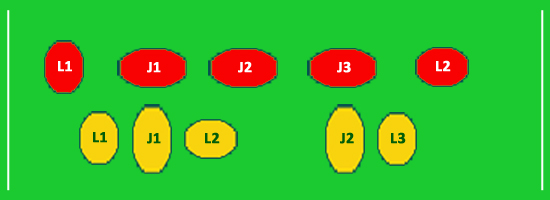 Lineout Structure Five Man 2
