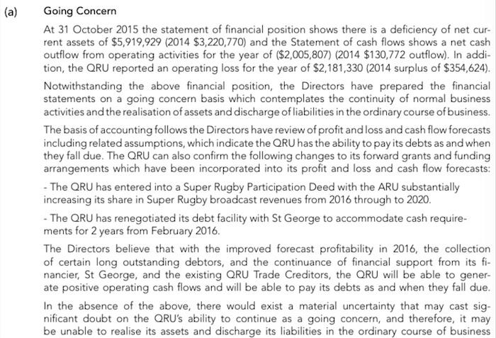 going concern statement reds 2015