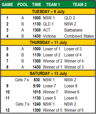 2019 Oz Schoolboys Draw