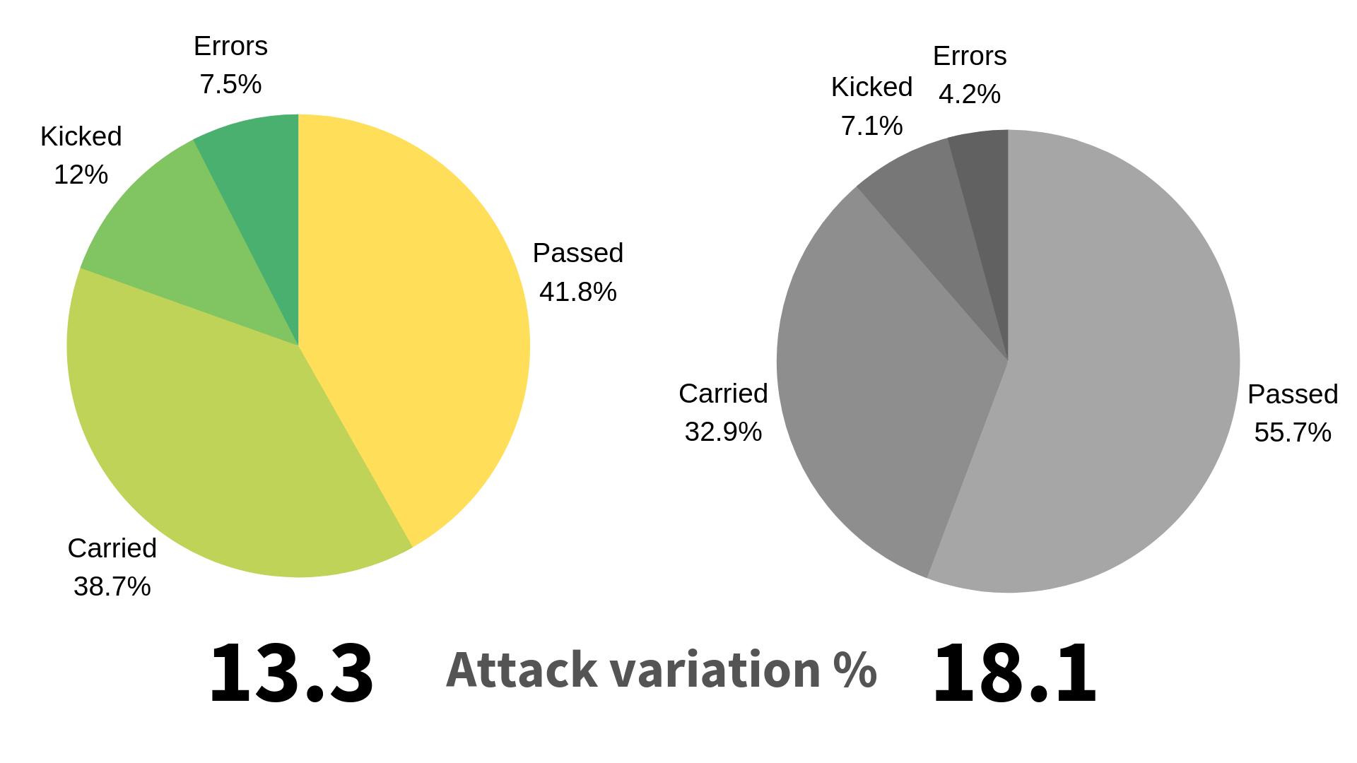 Opponent (3)
