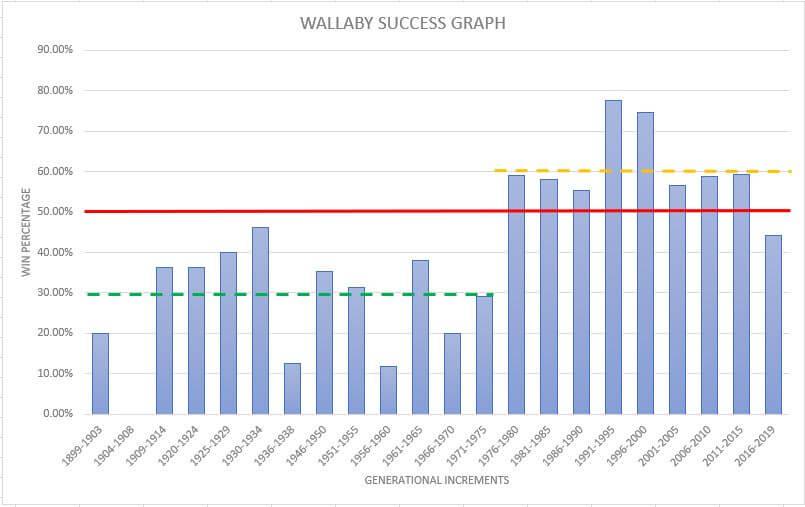 Wallaby Graph