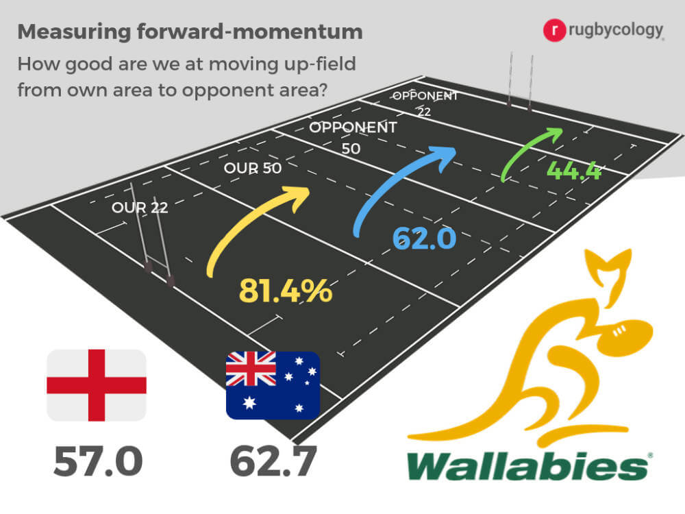 David Pocock leads much-changed Wallabies against Georgia