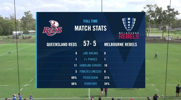 Reds v Rebels Trial, Gladstone, 17/1/2020